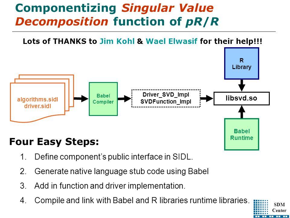 SDM Center algorithms.sidl driver.sidl Babel Compiler Driver_SVD_Impl SVDFunction_Impl libsvd.so Babel Runtime R Library 1.Define component's public interface in SIDL.