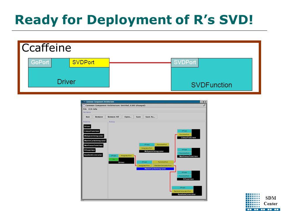 SDM Center SVDFunction SVDPort GoPort Driver Ccaffeine Ready for Deployment of R's SVD!