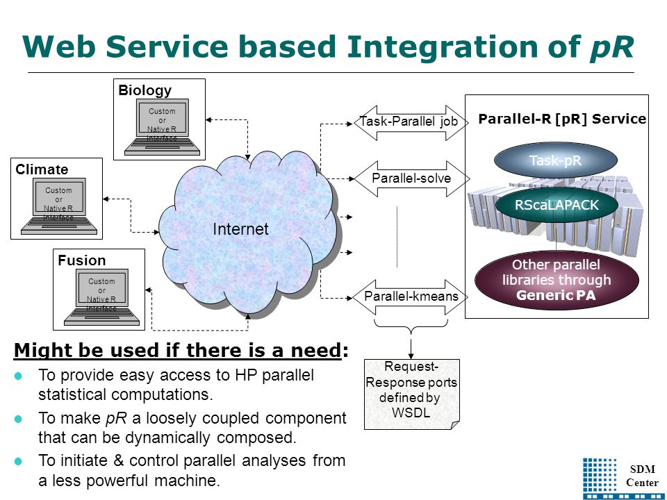 SDM Center Web Service based Integration of pR Request- Response ports defined by WSDL Task-Parallel job Parallel-solve Parallel-kmeans Parallel-R [pR] Service Task-pR RScaLAPACK Other parallel libraries through Generic PA Internet Custom or Native R Interface Biology Custom or Native R Interface Climate Custom or Native R Interface Fusion Might be used if there is a need: To provide easy access to HP parallel statistical computations.