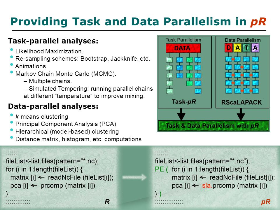 SDM Center Providing Task and Data Parallelism in pR Likelihood Maximization.