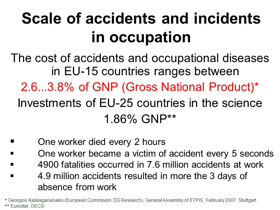 The cost of accidents and occupational diseases in EU-15 countries ranges between 2.6...3.8% of GNP (Gross National Product)* Investments of EU-25 cou