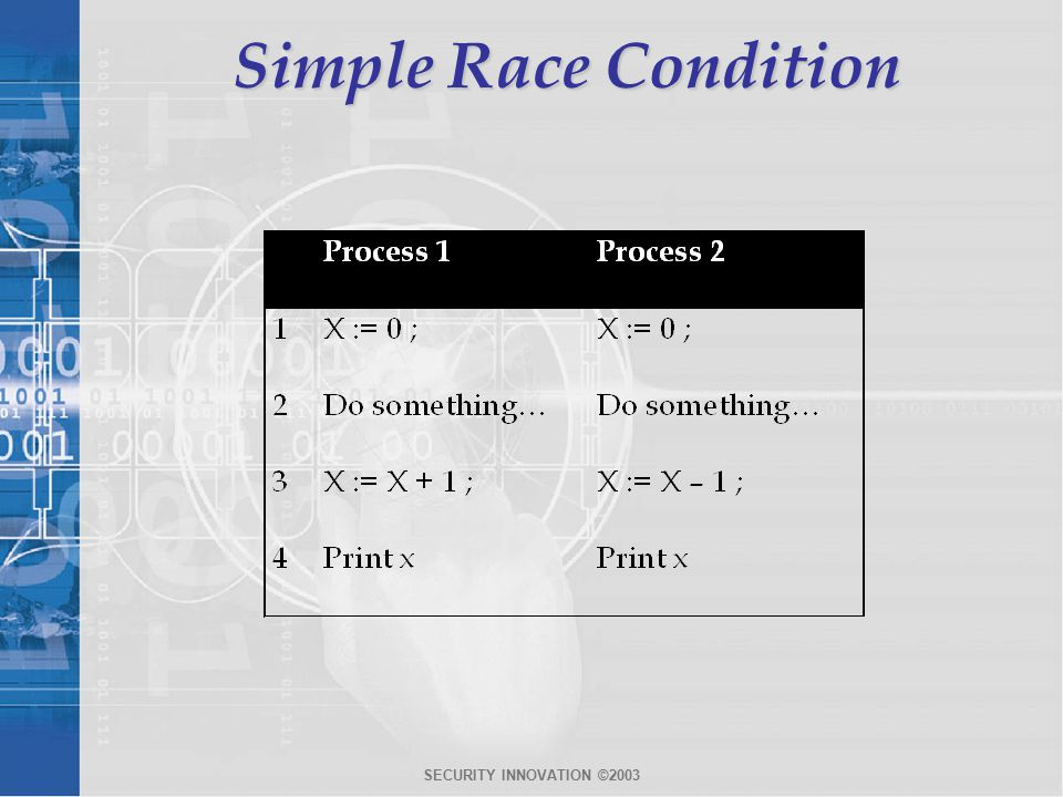SECURITY INNOVATION ©2003 Simple Race Condition
