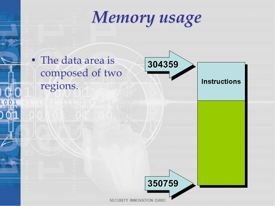 SECURITY INNOVATION ©2003 Memory usage The data area is composed of two regions.