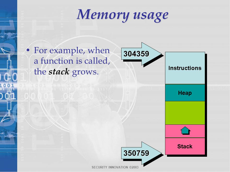 SECURITY INNOVATION ©2003 Memory usage For example, when a function is called, the stack grows.