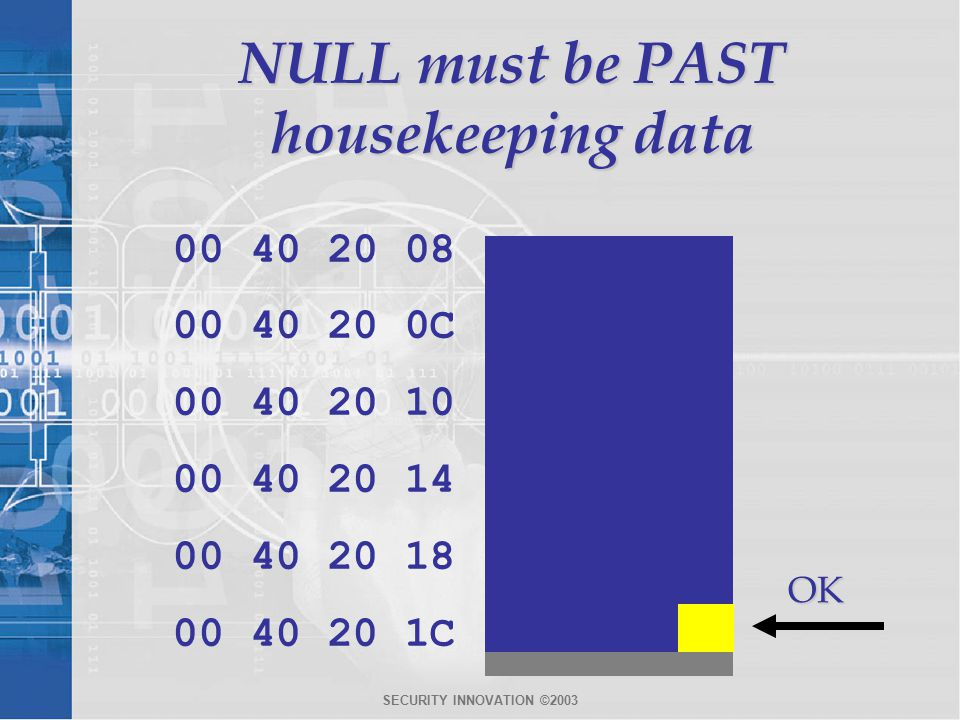 SECURITY INNOVATION ©2003 NULL must be PAST housekeeping data 00 40 20 08 00 40 20 0C 00 40 20 10 00 40 20 14 00 40 20 18 00 40 20 1C EIPOK