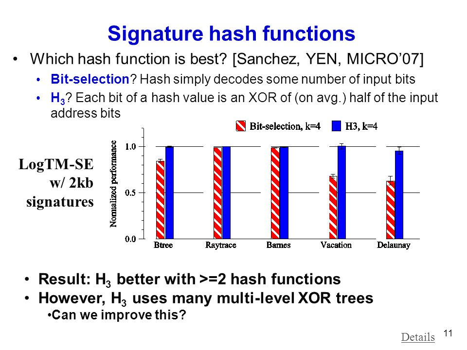 Signature hash functions Which hash function is best.