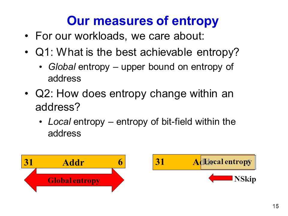 Our measures of entropy For our workloads, we care about: Q1: What is the best achievable entropy? Global entropy – upper bound on entropy of address