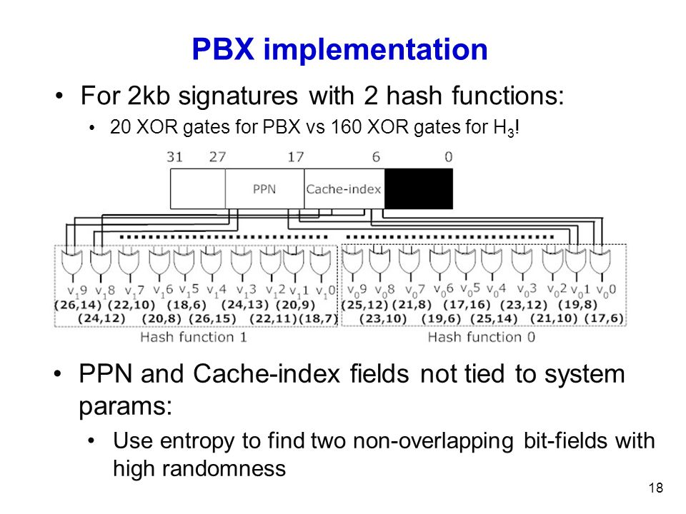 PBX implementation For 2kb signatures with 2 hash functions: 20 XOR gates for PBX vs 160 XOR gates for H 3 .