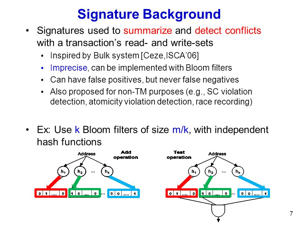 Signature Background Signatures used to summarize and detect conflicts with a transaction's read- and write-sets Inspired by Bulk system [Ceze,ISCA'06