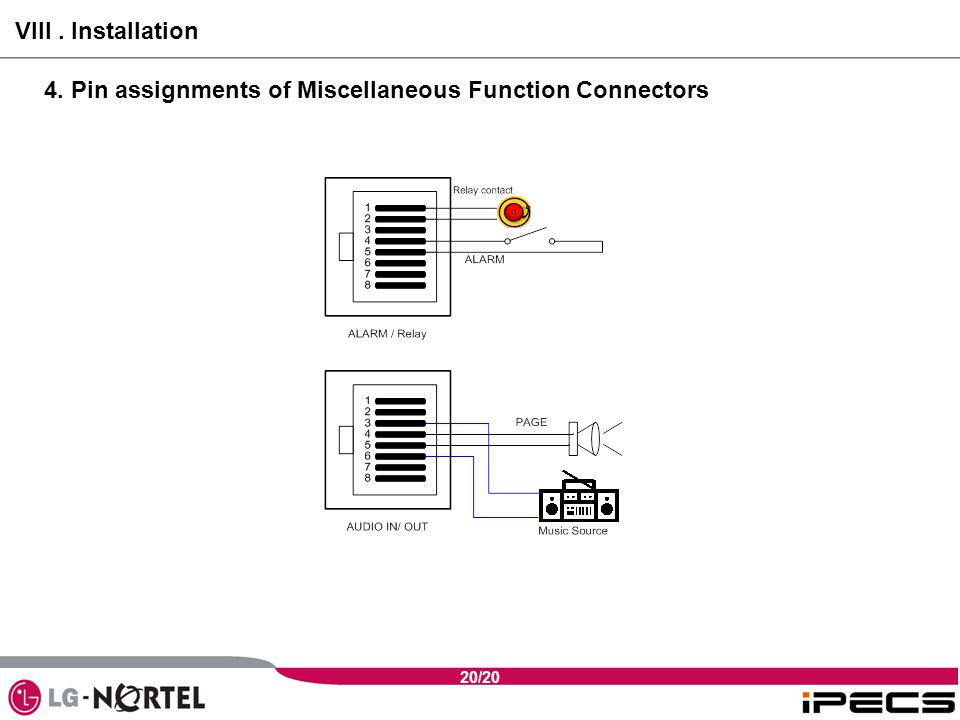 20/20 VIII. Installation 4. Pin assignments of Miscellaneous Function Connectors
