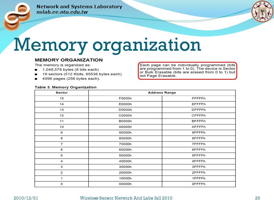 Network and Systems Laboratory nslab.ee.ntu.edu.tw Memory organization 2010/12/31Wireless Sensor Network And Labs fall 201026