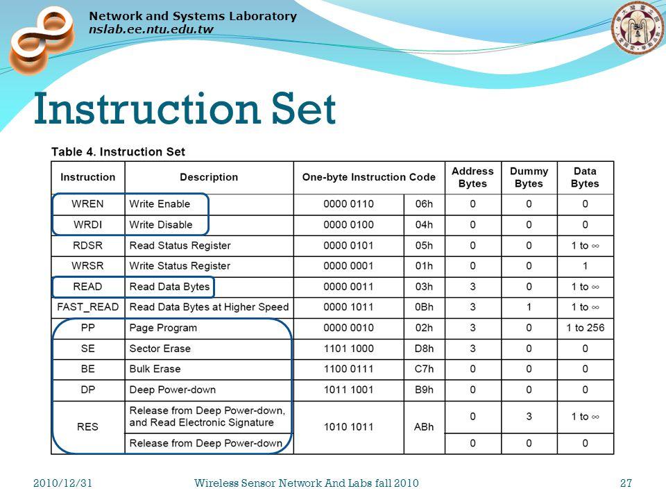 Network and Systems Laboratory nslab.ee.ntu.edu.tw Instruction Set 2010/12/31Wireless Sensor Network And Labs fall 201027