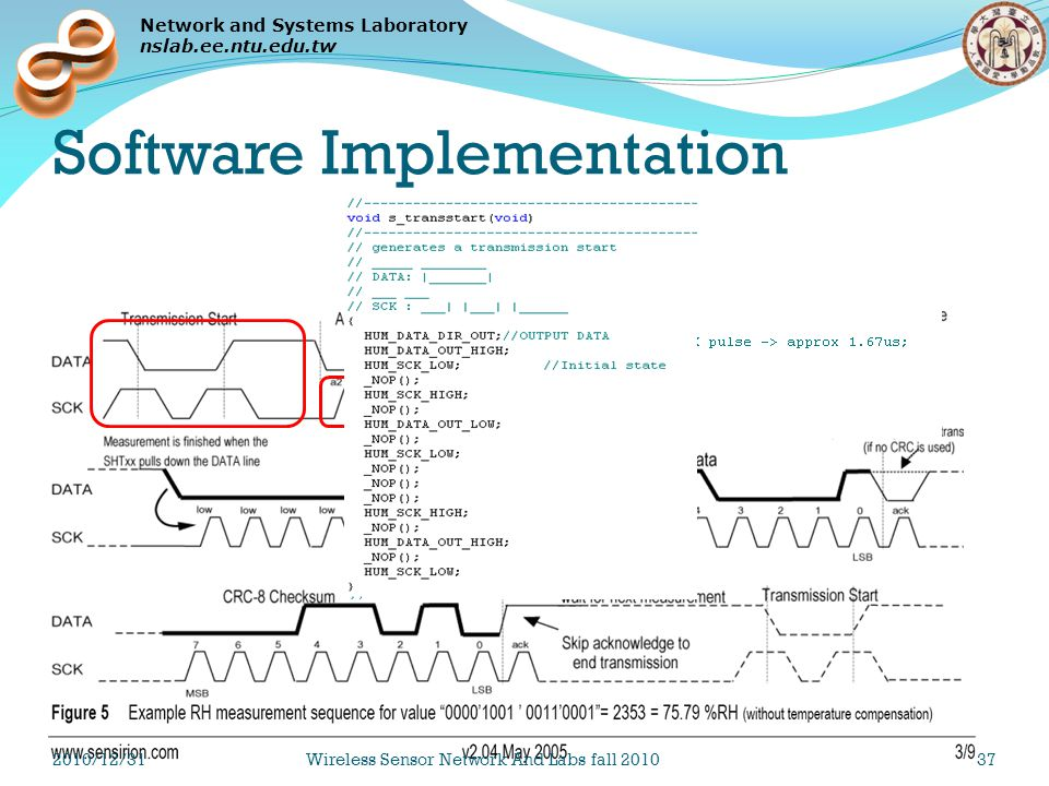 Network and Systems Laboratory nslab.ee.ntu.edu.tw Software Implementation 2010/12/31Wireless Sensor Network And Labs fall 201037