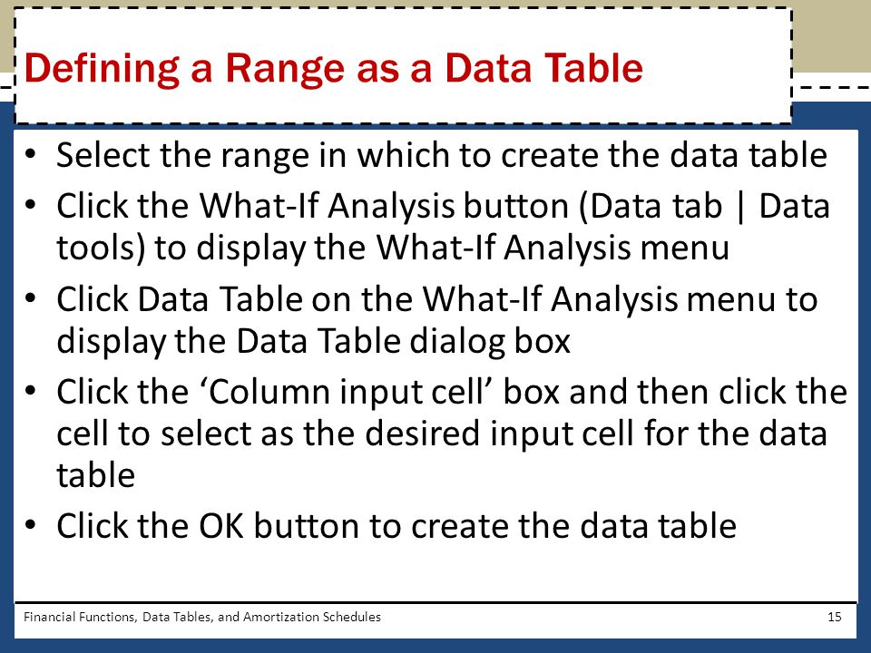 Select the range in which to create the data table Click the What-If Analysis button (Data tab   Data tools) to display the What-If Analysis menu Clic