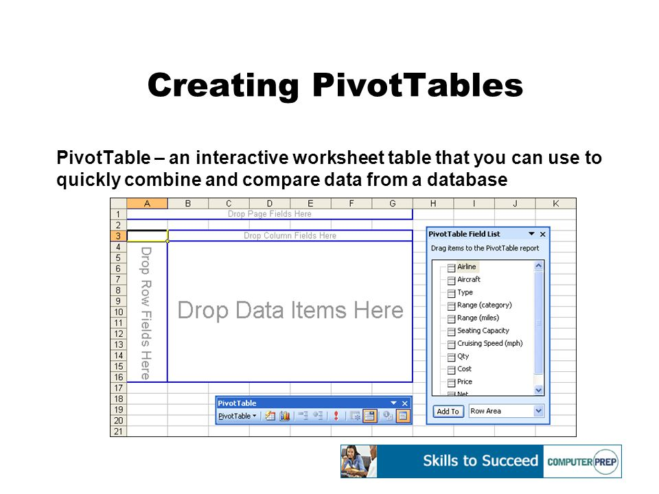 Creating PivotTables PivotTable – an interactive worksheet table that you can use to quickly combine and compare data from a database
