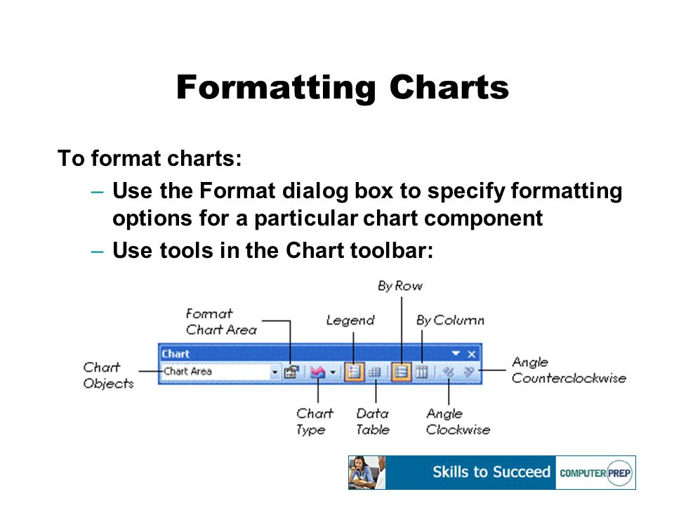 Formatting Charts To format charts: –Use the Format dialog box to specify formatting options for a particular chart component –Use tools in the Chart toolbar: