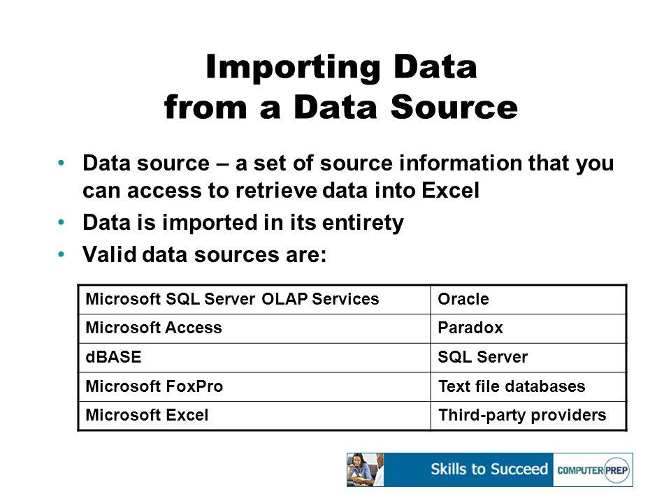 Importing Data from a Data Source Data source – a set of source information that you can access to retrieve data into Excel Data is imported in its entirety Valid data sources are: Microsoft SQL Server OLAP ServicesOracle Microsoft AccessParadox dBASESQL Server Microsoft FoxProText file databases Microsoft ExcelThird-party providers