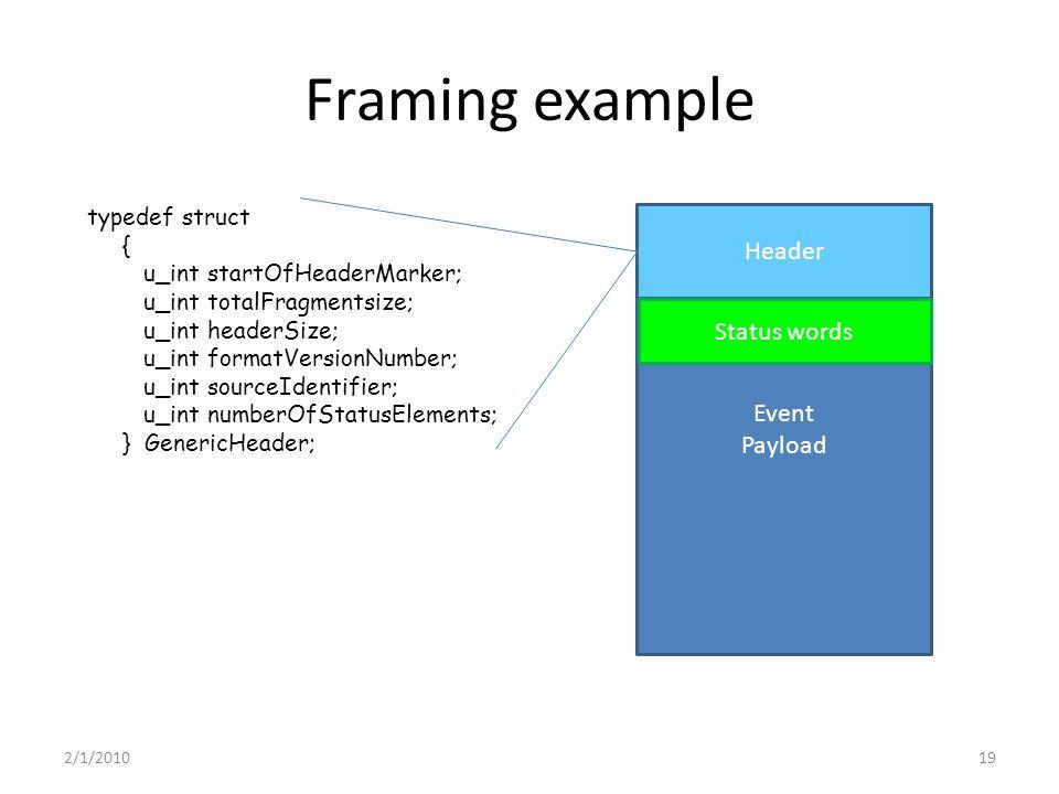Framing example typedef struct { u_int startOfHeaderMarker; u_int totalFragmentsize; u_int headerSize; u_int formatVersionNumber; u_int sourceIdentifier; u_int numberOfStatusElements; } GenericHeader; Event Payload Header Status words 2/1/201019
