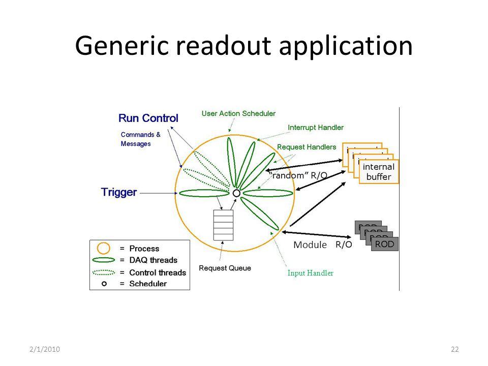 Generic readout application Input Handler Module 2/1/201022
