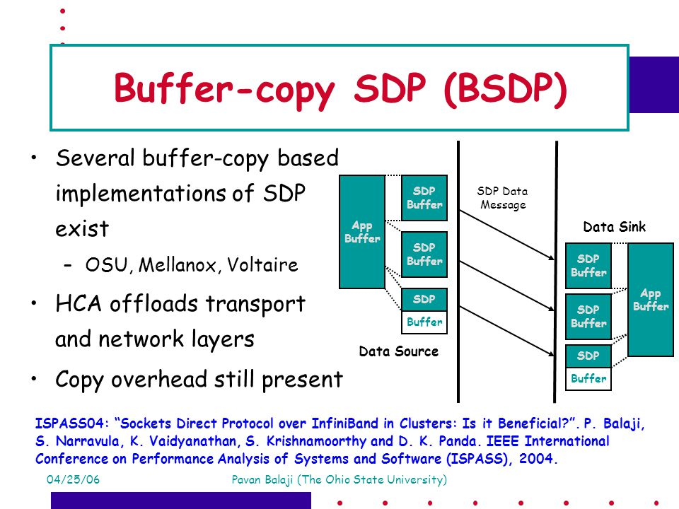 04/25/06Pavan Balaji (The Ohio State University) Buffer-copy SDP (BSDP) Several buffer-copy based implementations of SDP exist –OSU, Mellanox, Voltaire HCA offloads transport and network layers Copy overhead still present Data Source App Buffer App Buffer SDP Buffer SDP Buffer SDP Buffer SDP Buffer SDP Buffer SDP Buffer Data Sink SDP Data Message ISPASS04: Sockets Direct Protocol over InfiniBand in Clusters: Is it Beneficial .