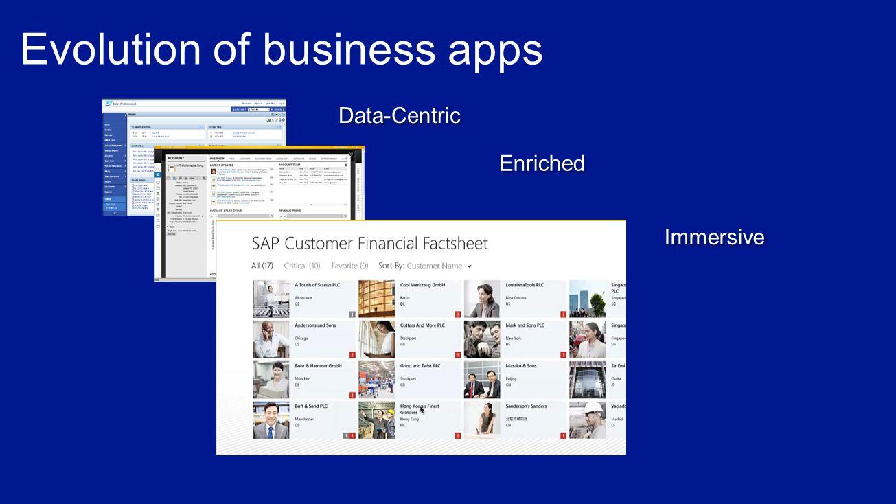 Master Data Embedded Analytics Business Documents Collaboration