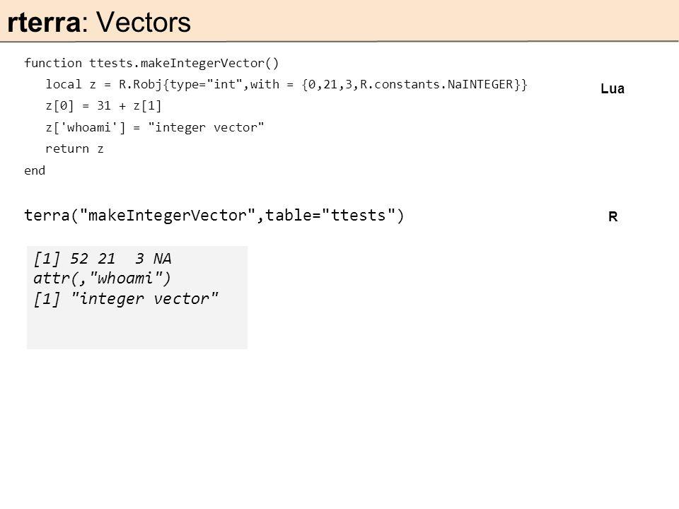 function ttests.makeIntegerVector() local z = R.Robj{type= int ,with = {0,21,3,R.constants.NaINTEGER}} z[0] = 31 + z[1] z[ whoami ] = integer vector return z end terra( makeIntegerVector ,table= ttests ) rterra: Vectors Lua R [1] 52 21 3 NA attr(, whoami ) [1] integer vector