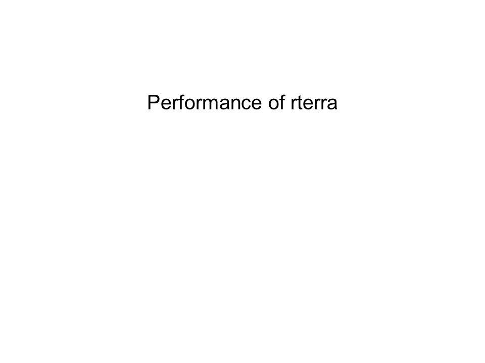 Performance of rterra