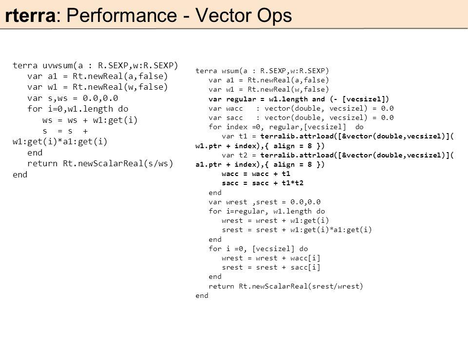 rterra: Performance - Vector Ops terra uvwsum(a : R.SEXP,w:R.SEXP) var a1 = Rt.newReal(a,false) var w1 = Rt.newReal(w,false) var s,ws = 0.0,0.0 for i=0,w1.length do ws = ws + w1:get(i) s = s + w1:get(i)*a1:get(i) end return Rt.newScalarReal(s/ws) end terra wsum(a : R.SEXP,w:R.SEXP) var a1 = Rt.newReal(a,false) var w1 = Rt.newReal(w,false) var regular = w1.length and (- [vecsizel]) var wacc : vector(double, vecsizel) = 0.0 var sacc : vector(double, vecsizel) = 0.0 for index =0, regular,[vecsizel] do var t1 = terralib.attrload([&vector(double,vecsizel)]( w1.ptr + index),{ align = 8 }) var t2 = terralib.attrload([&vector(double,vecsizel)]( a1.ptr + index),{ align = 8 }) wacc = wacc + t1 sacc = sacc + t1*t2 end var wrest,srest = 0.0,0.0 for i=regular, w1.length do wrest = wrest + w1:get(i) srest = srest + w1:get(i)*a1:get(i) end for i =0, [vecsizel] do wrest = wrest + wacc[i] srest = srest + sacc[i] end return Rt.newScalarReal(srest/wrest) end