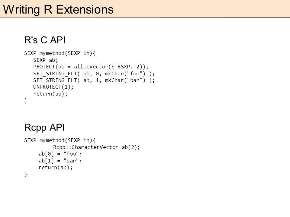 R s C API SEXP mymethod(SEXP in){ SEXP ab; PROTECT(ab = allocVector(STRSXP, 2)); SET_STRING_ELT( ab, 0, mkChar( foo ) ); SET_STRING_ELT( ab, 1, mkChar( bar ) ); UNPROTECT(1); return(ab); } Rcpp API SEXP mymethod(SEXP in){ Rcpp::CharacterVector ab(2); ab[0] = foo ; ab[1] = bar ; return(ab); }