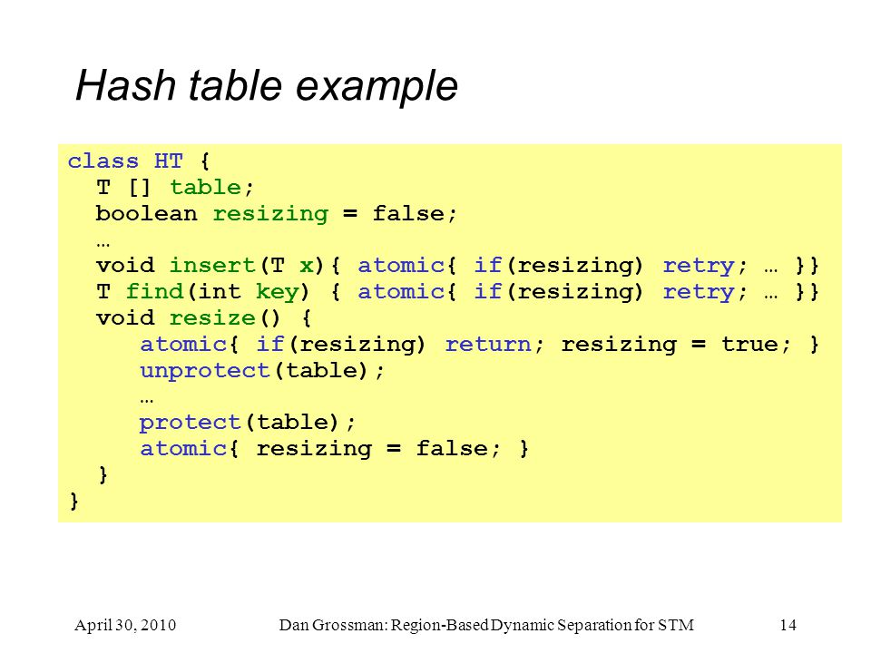 Hash table example April 30, 2010Dan Grossman: Region-Based Dynamic Separation for STM14 class HT { T [] table; boolean resizing = false; … void inser