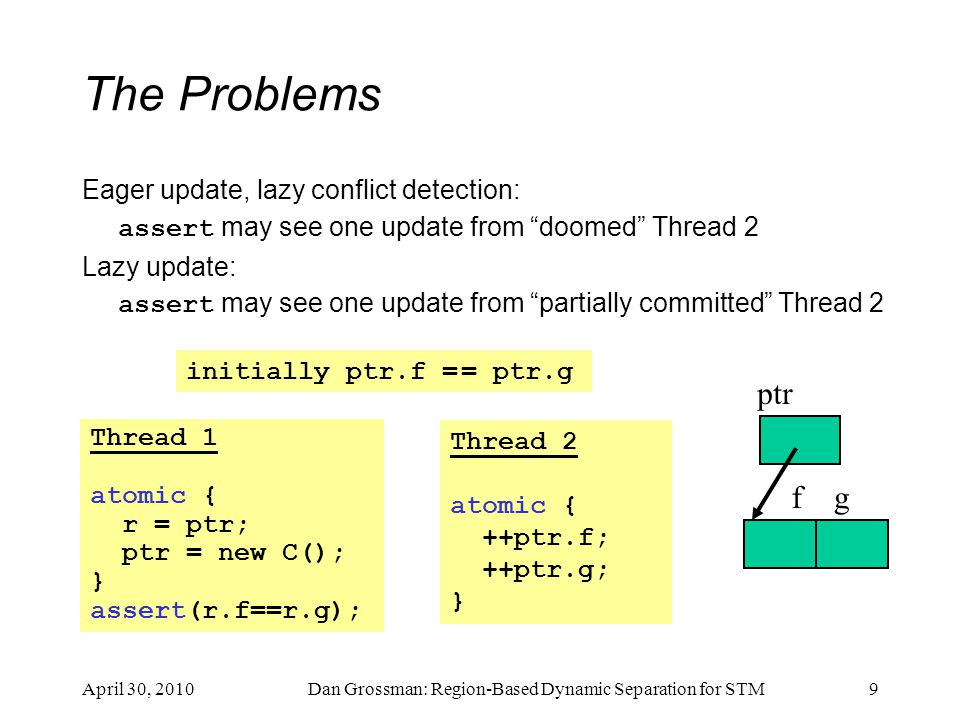 "The Problems Eager update, lazy conflict detection: assert may see one update from ""doomed"" Thread 2 Lazy update: assert may see one update from ""part"