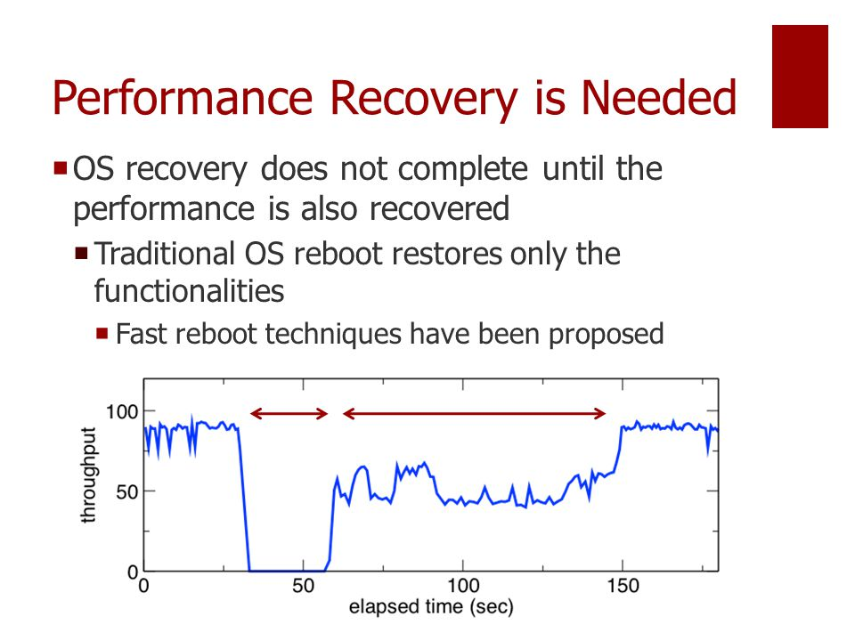 Performance Recovery is Needed  OS recovery does not complete until the performance is also recovered  Traditional OS reboot restores only the functionalities  Fast reboot techniques have been proposed