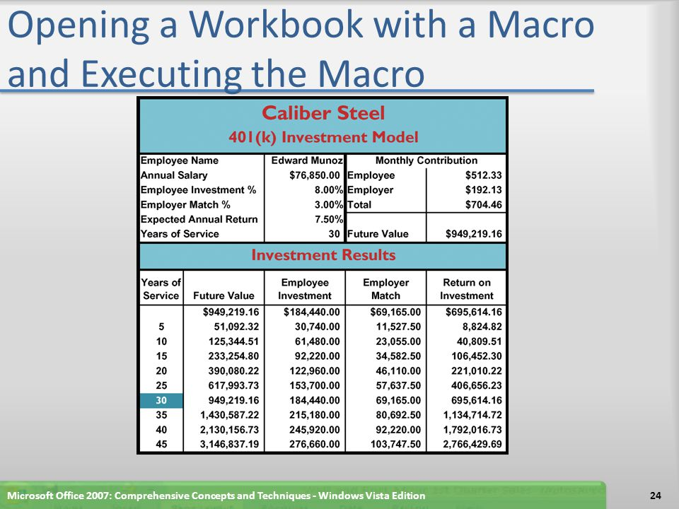 Opening a Workbook with a Macro and Executing the Macro Microsoft Office 2007: Comprehensive Concepts and Techniques - Windows Vista Edition24