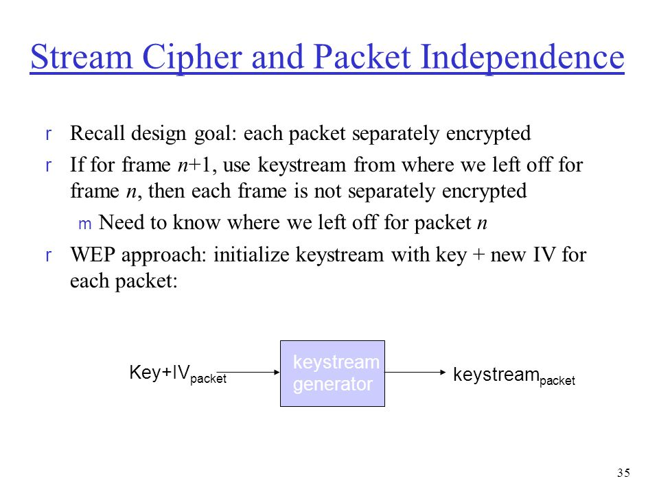 Stream Cipher and Packet Independence r Recall design goal: each packet separately encrypted r If for frame n+1, use keystream from where we left off
