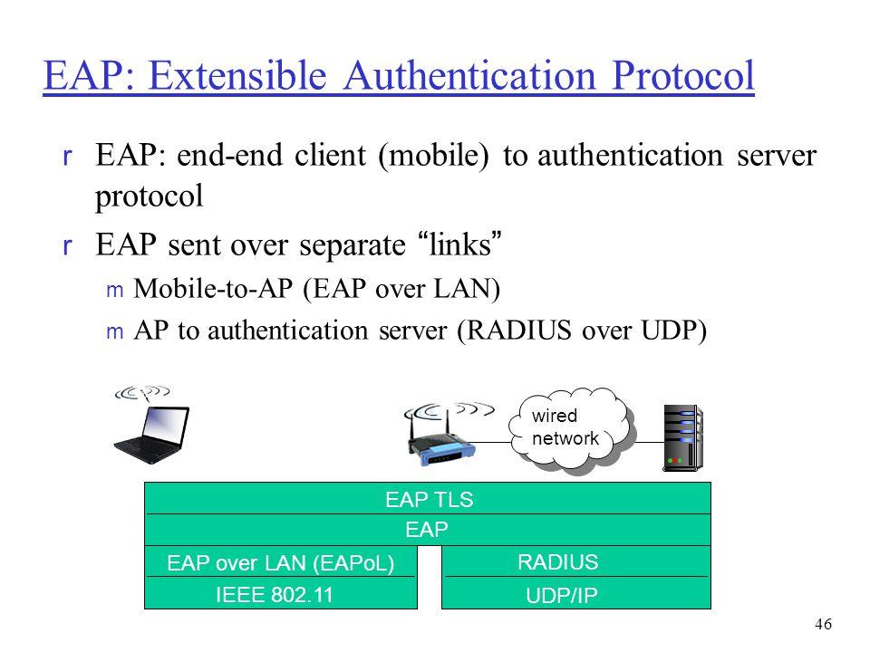 """EAP: Extensible Authentication Protocol r EAP: end-end client (mobile) to authentication server protocol r EAP sent over separate """"links"""" m Mobile-to-"""