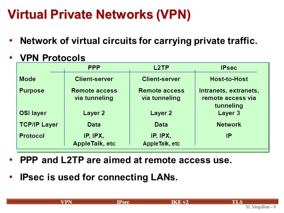 M. Mogollon – 9 VPNIPsecIKE v2 TLS Virtual Private Networks (VPN) Network of virtual circuits for carrying private traffic. VPN Protocols PPP and L2TP