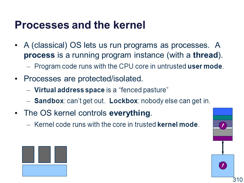 Processes and the kernel A (classical) OS lets us run programs as processes. A process is a running program instance (with a thread). – Program code r