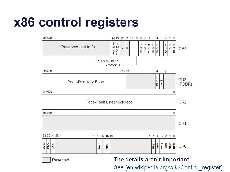 x86 control registers See [en.wikipedia.org/wiki/Control_register] The details aren't important.