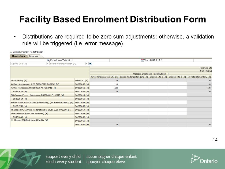 Facility Based Enrolment Distribution Form Distributions are required to be zero sum adjustments; otherwise, a validation rule will be triggered (i.e.