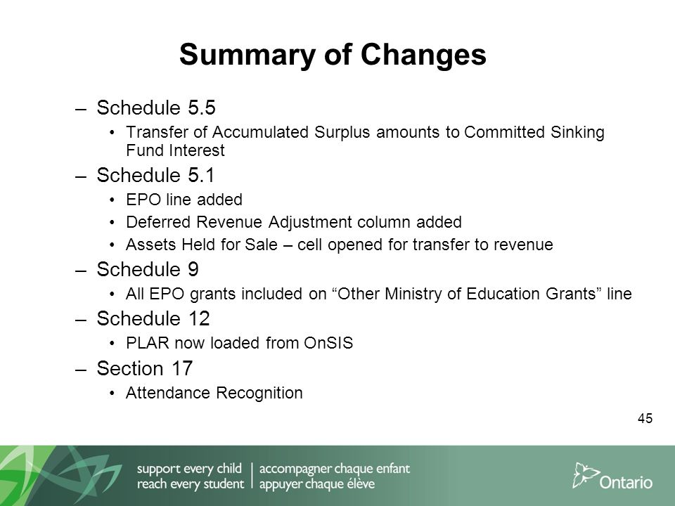 Summary of Changes –Schedule 5.5 Transfer of Accumulated Surplus amounts to Committed Sinking Fund Interest –Schedule 5.1 EPO line added Deferred Revenue Adjustment column added Assets Held for Sale – cell opened for transfer to revenue –Schedule 9 All EPO grants included on Other Ministry of Education Grants line –Schedule 12 PLAR now loaded from OnSIS –Section 17 Attendance Recognition 45