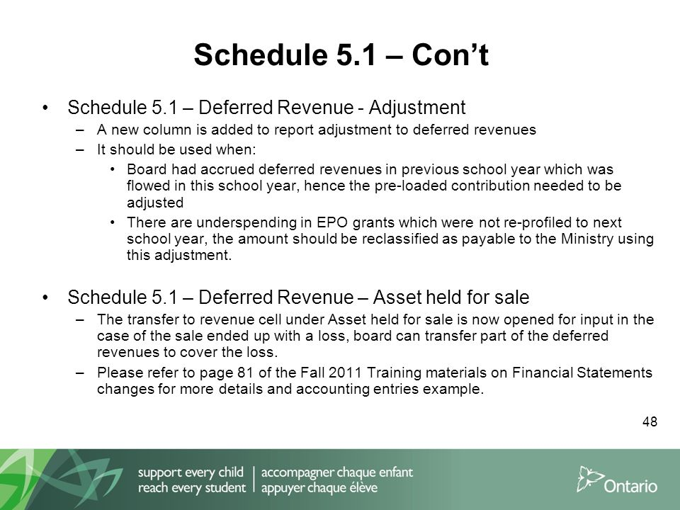 Schedule 5.1 – Con't Schedule 5.1 – Deferred Revenue - Adjustment –A new column is added to report adjustment to deferred revenues –It should be used
