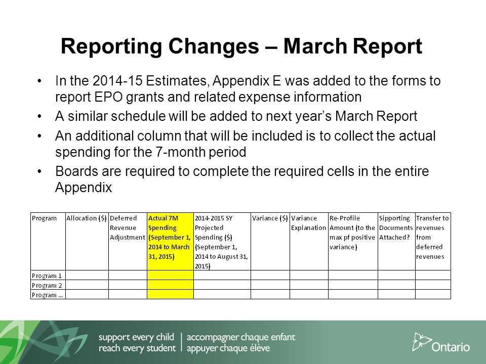 Reporting Changes – March Report In the 2014-15 Estimates, Appendix E was added to the forms to report EPO grants and related expense information A similar schedule will be added to next year's March Report An additional column that will be included is to collect the actual spending for the 7-month period Boards are required to complete the required cells in the entire Appendix