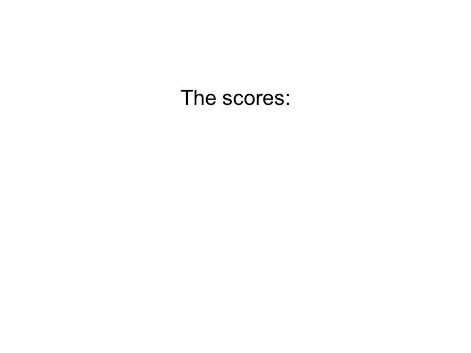 The scores: