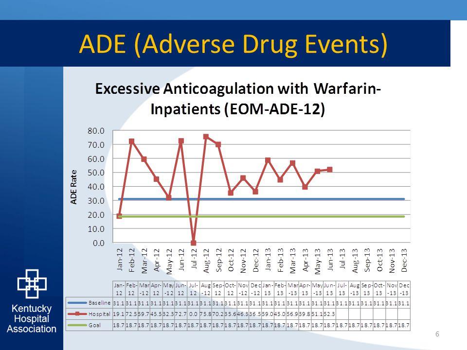 ADE (Adverse Drug Events) 6