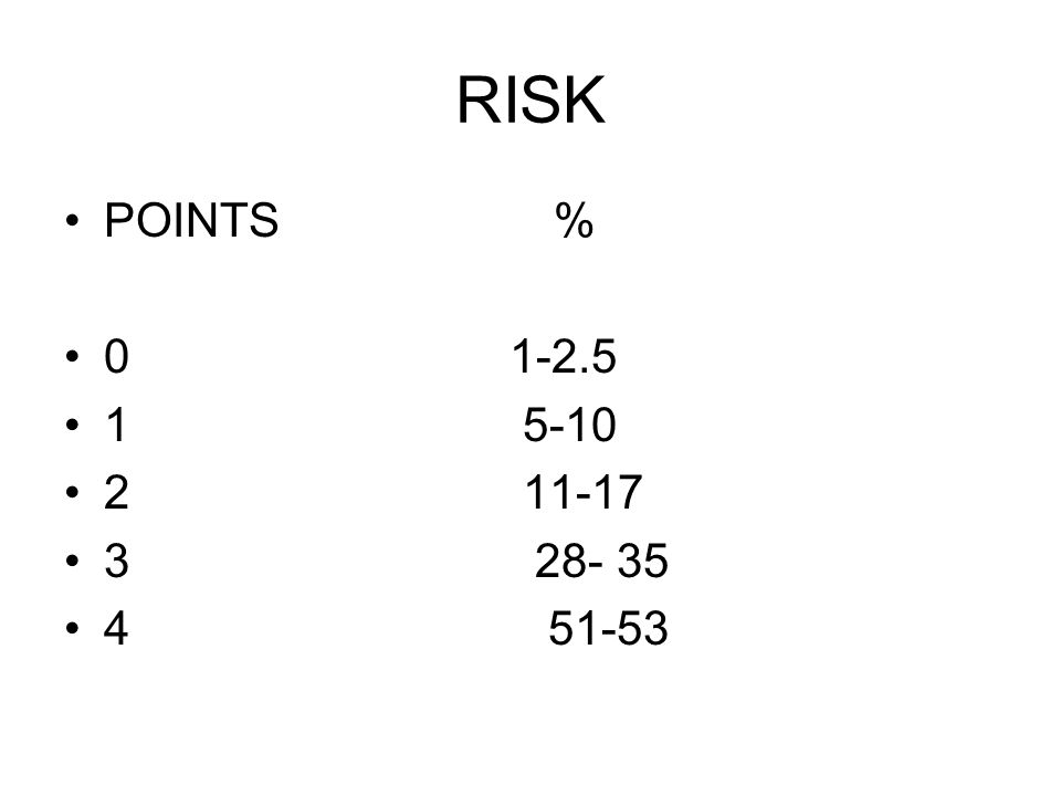 RISK POINTS % 0 1-2.5 1 5-10 2 11-17 3 28- 35 4 51-53