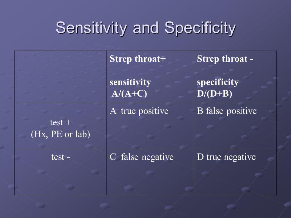 Sensitivity and Specificity Strep throat+ sensitivity A/(A+C) Strep throat ‑ specificity D/(D+B) test + (Hx, PE or lab) A true positiveB false positiv