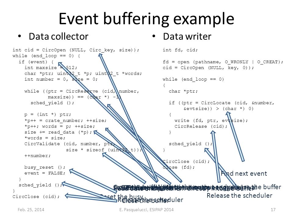 Release the scheduler Write to the output and release the buffer Find next event Read data and put them directly into the buffer Prepare the header Reserve the buffer (maximum event size) Set TRUE by a signal handler upon trigger arrival Open the buffer in master mode Event buffering example Data collector Data writer int cid = CircOpen (NULL, Circ_key, size)); while (end_loop == 0) { if (event) { int maxsize = 512; char *ptr; uint32_t *p; uint32_t *words; int number = 0, size = 0; while ((ptr = CircReserve (cid, number, maxsize)) == (char *) -1) sched_yield (); p = (int *) ptr; *p++ = crate_number; ++size; *p++; words = p; ++size; size += read_data (*p); *words = size; CircValidate (cid, number, ptr, size * sizeof (uint32_t)); ++number; busy_reset (); event = FALSE; } sched_yield (); } CircClose (cid); int fd, cid; fd = open (pathname, O_WRONLY | O_CREAT); cid = CircOpen (NULL, key, 0)); while (end_loop == 0) { char *ptr; if ((ptr = CircLocate (cid, &number, &evtsize)) > (char *) 0) { write (fd, ptr, evtsize); CircRelease (cid); } sched_yield (); } CircClose (cid); close (fd); Validate the buffer Reset the busy Release the scheduler Close the buffer Feb.