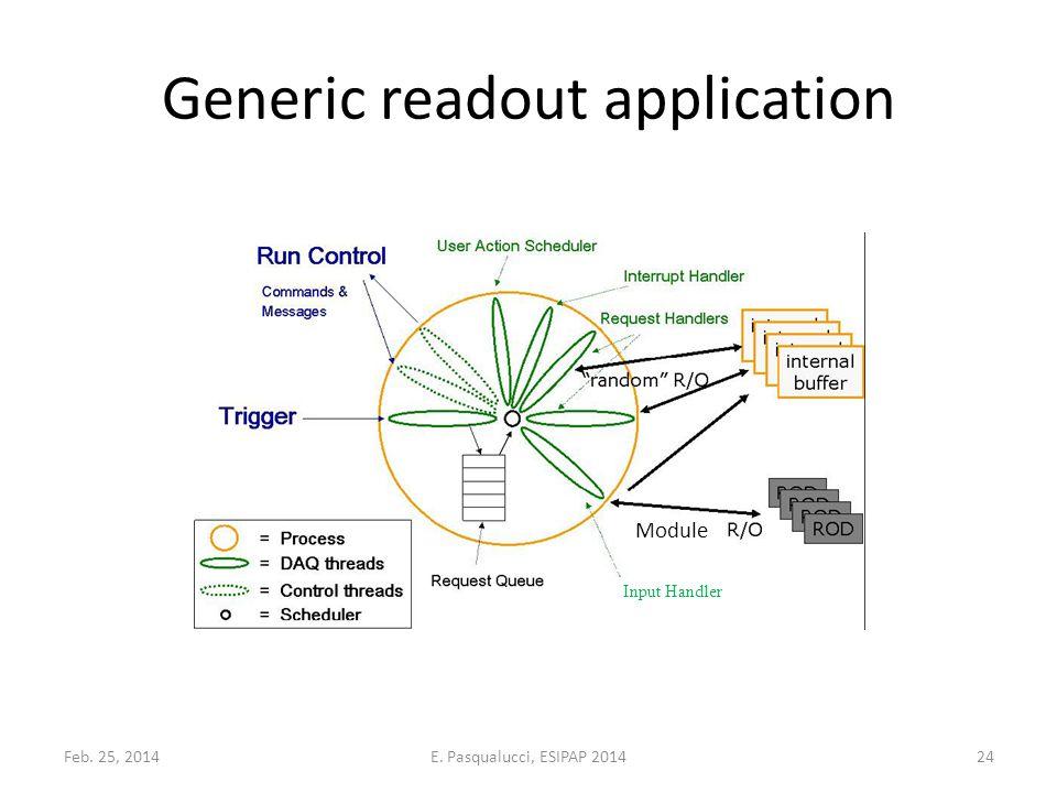Generic readout application Input Handler Module Feb. 25, 201424E. Pasqualucci, ESIPAP 2014