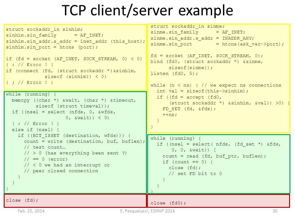 TCP client/server example struct sockaddr_in sinhim; sinhim.sin_family = AF_INET; sinhim.sin_addr.s_addr = inet_addr (this_host); sinhim.sin_port = htons (port); if (fd = socket (AF_INET, SOCK_STREAM, 0) < 0) { ; // Error .