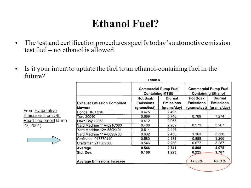 Ethanol Fuel.